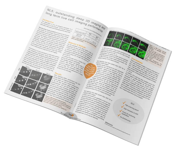 NL5: outstanding deep 3D imaging and long term live cell imaging performance